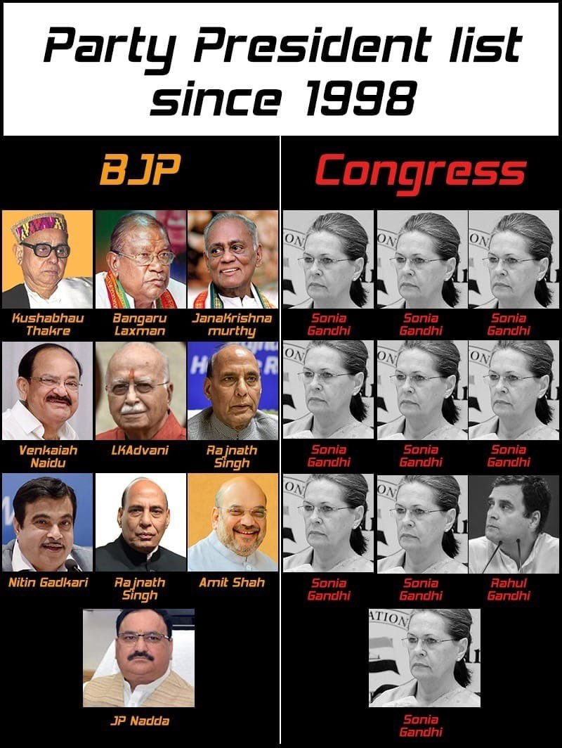 Why BJP is democratic, Congress is not