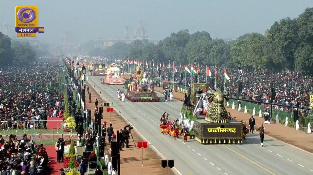INDIA's GRAND REPUBLIC DAY