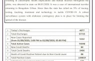 Karnataka reports 5532 New Covid-19 cases , total positive cases in the state is 134819...