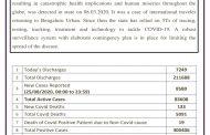 Karnataka sees 8580 new positive cases...