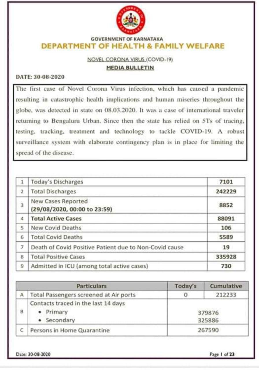Karnataka sees 8852 new positive cases ...