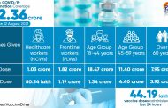 India's Cumulative COVID-19 Vaccination Coverage crosses the landmark of 52 Cr...